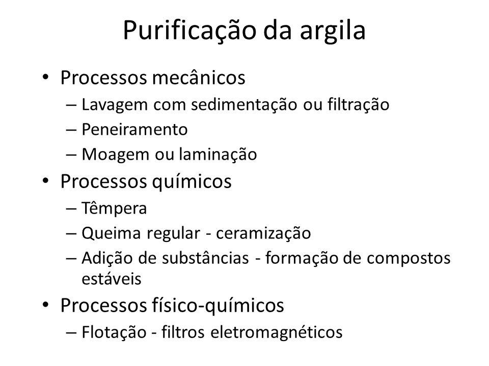 Purificação da argila Processos mecânicos Processos químicos