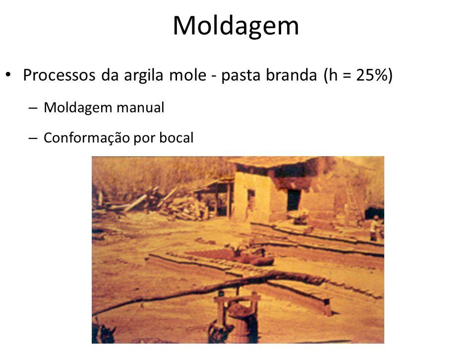 Moldagem Processos da argila mole - pasta branda (h = 25%)