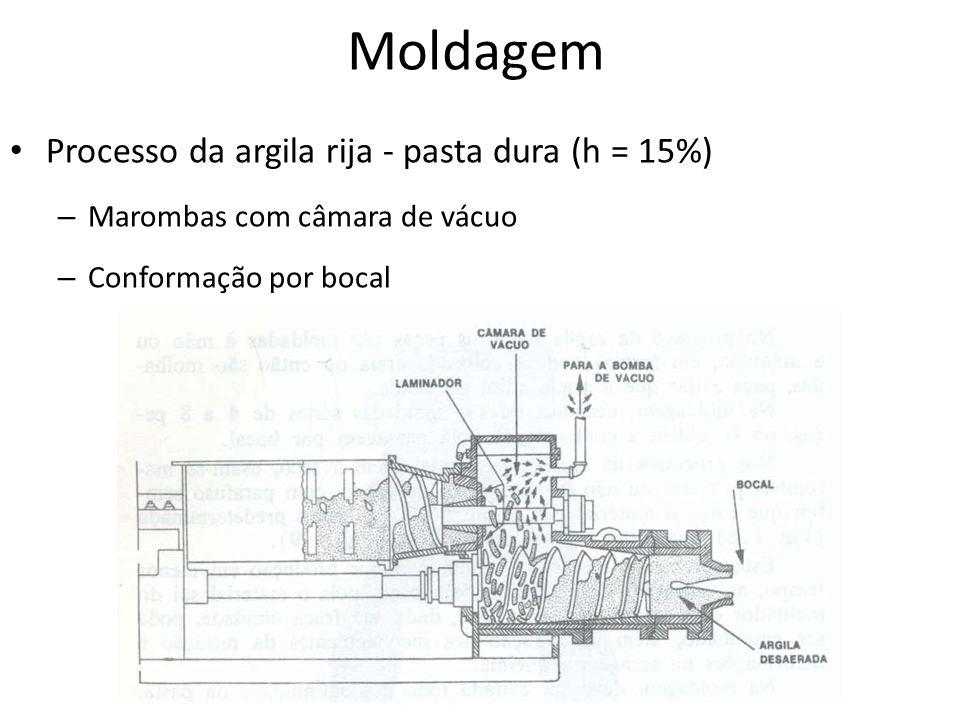 Moldagem Processo da argila rija - pasta dura (h = 15%)