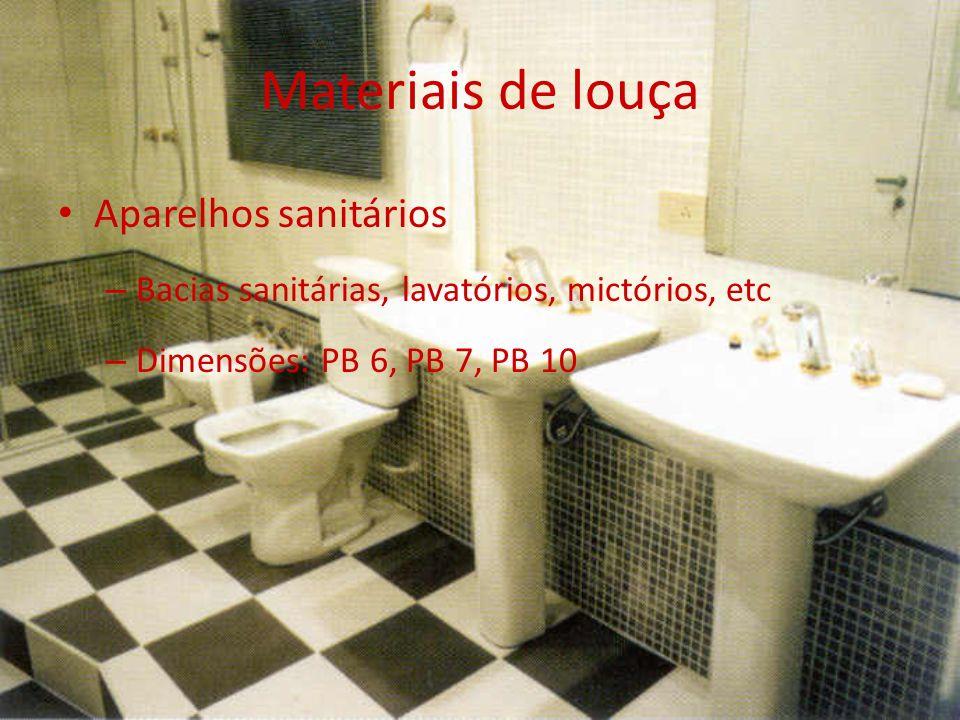 Materiais de louça Aparelhos sanitários