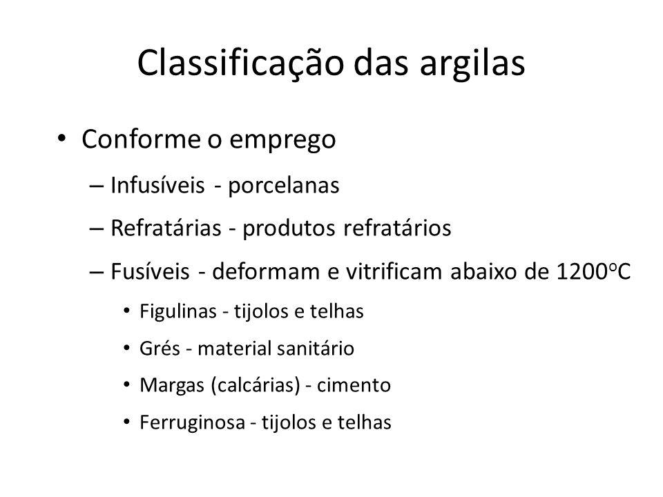 Classificação das argilas