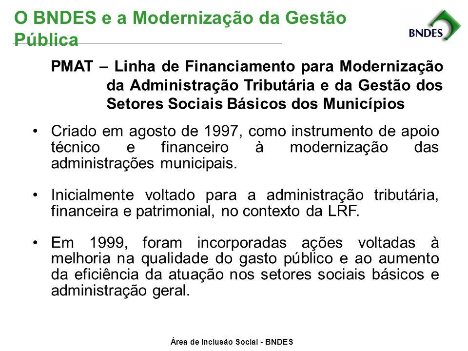 O BNDES e a Modernização da Gestão Pública