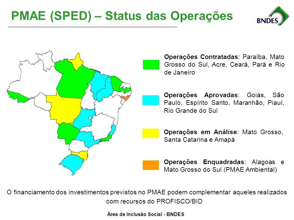 PMAE (SPED) – Status das Operações