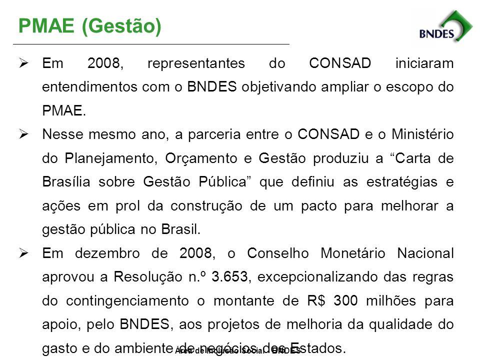 PMAE (Gestão) Em 2008, representantes do CONSAD iniciaram entendimentos com o BNDES objetivando ampliar o escopo do PMAE.
