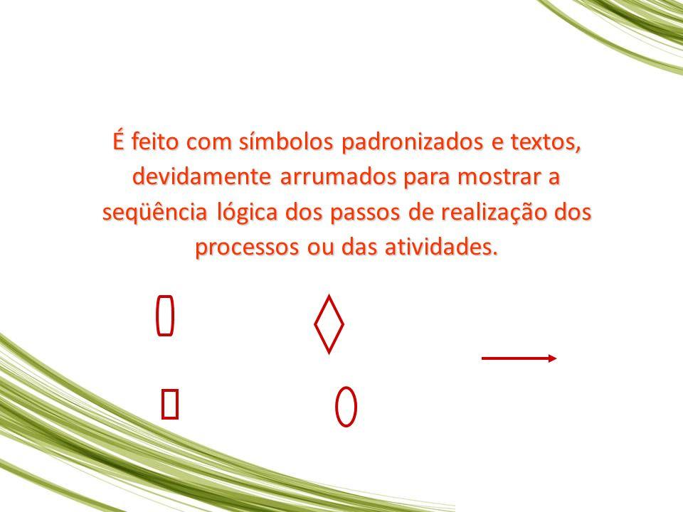 É feito com símbolos padronizados e textos, devidamente arrumados para mostrar a seqüência lógica dos passos de realização dos processos ou das atividades.