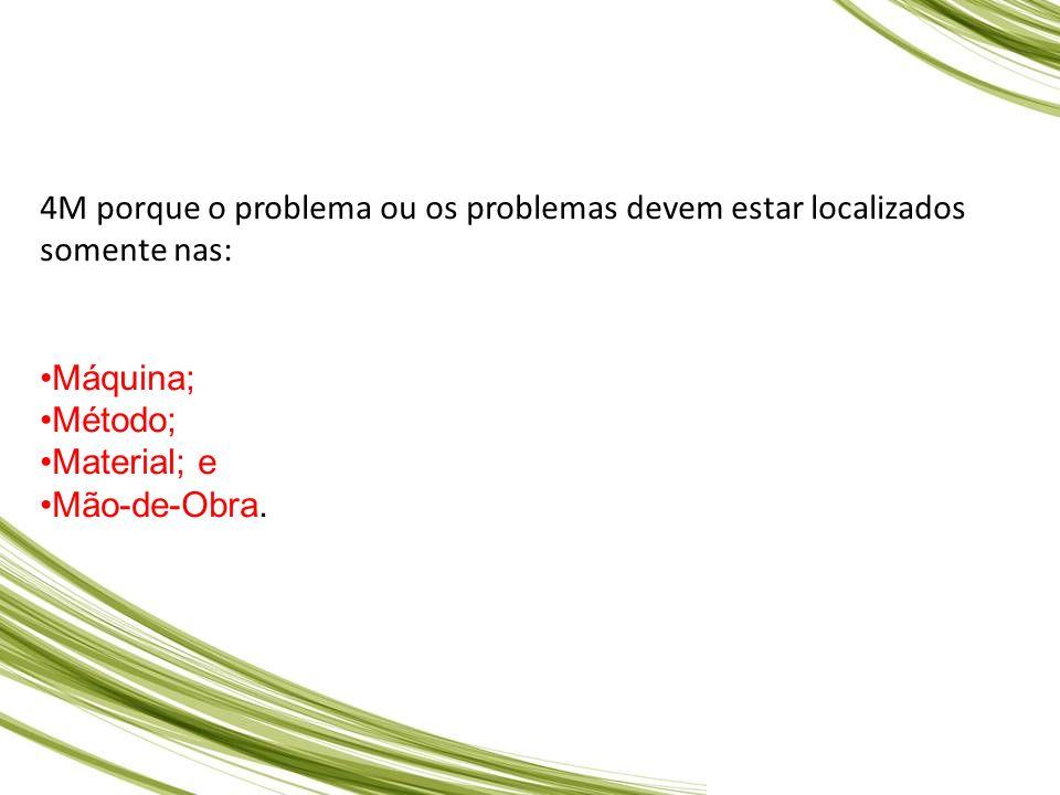 4M porque o problema ou os problemas devem estar localizados somente nas:
