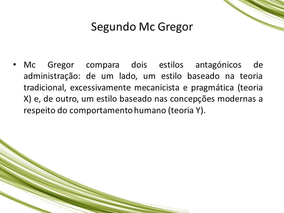 Segundo Mc Gregor