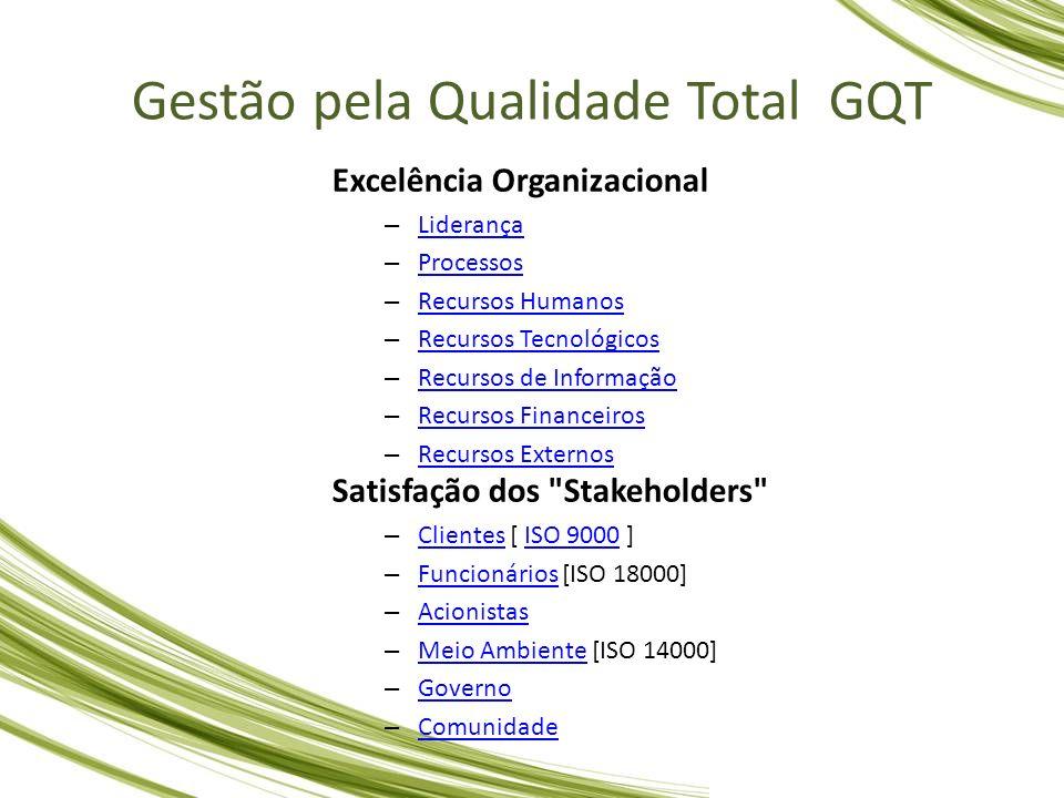 Gestão pela Qualidade Total GQT