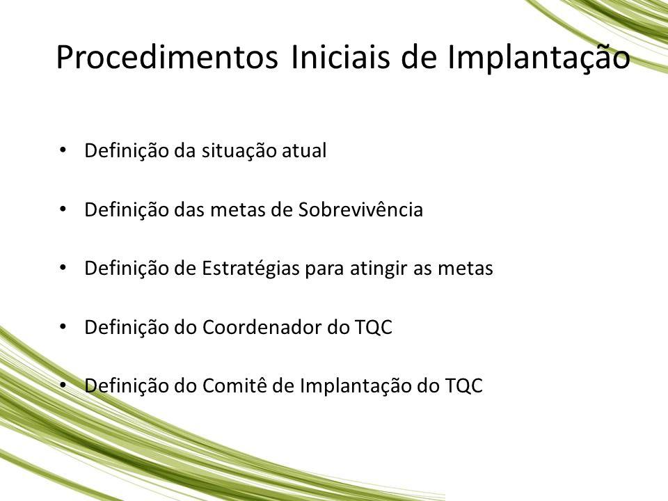 Procedimentos Iniciais de Implantação