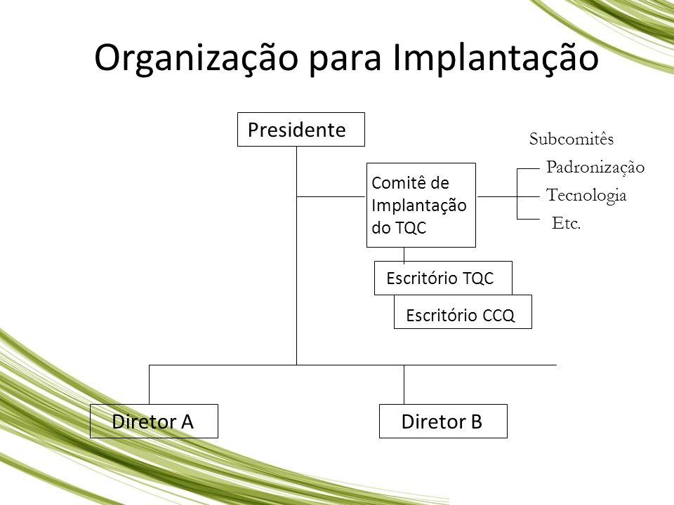 Organização para Implantação