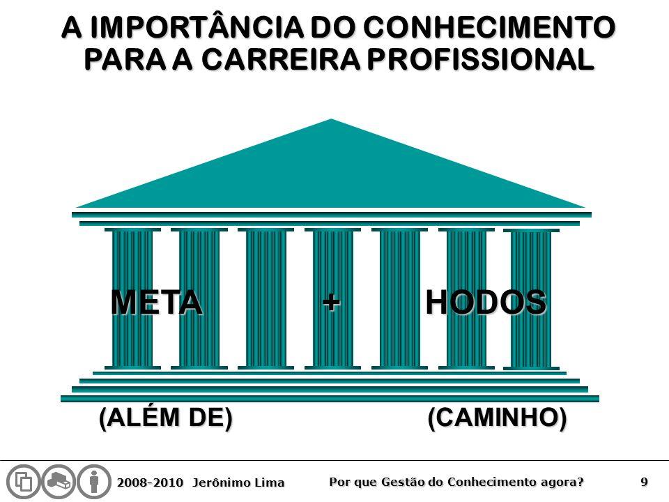 A IMPORTÂNCIA DO CONHECIMENTO PARA A CARREIRA PROFISSIONAL