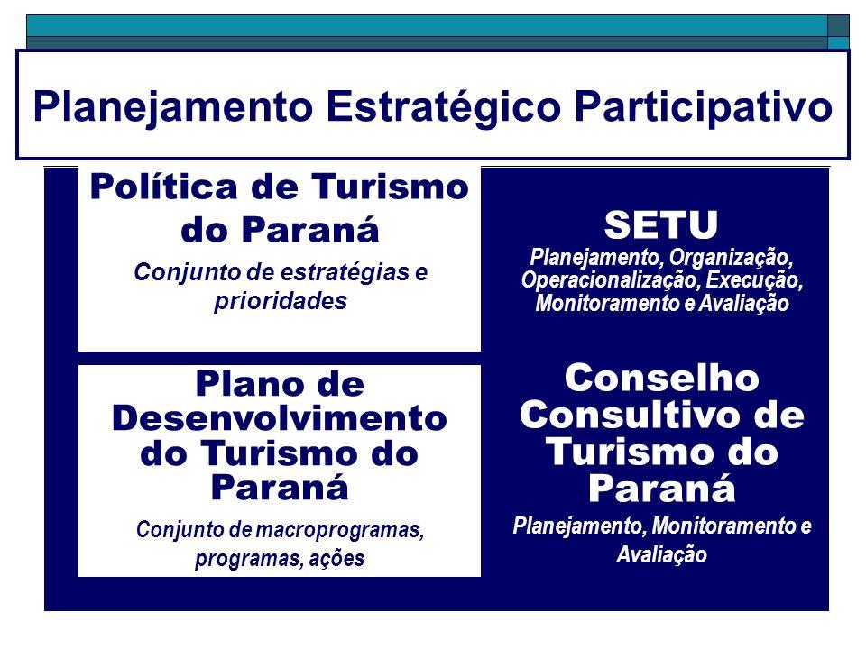 Planejamento Estratégico Participativo