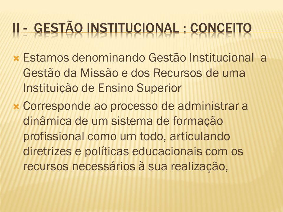 II - Gestão Institucional : conceito
