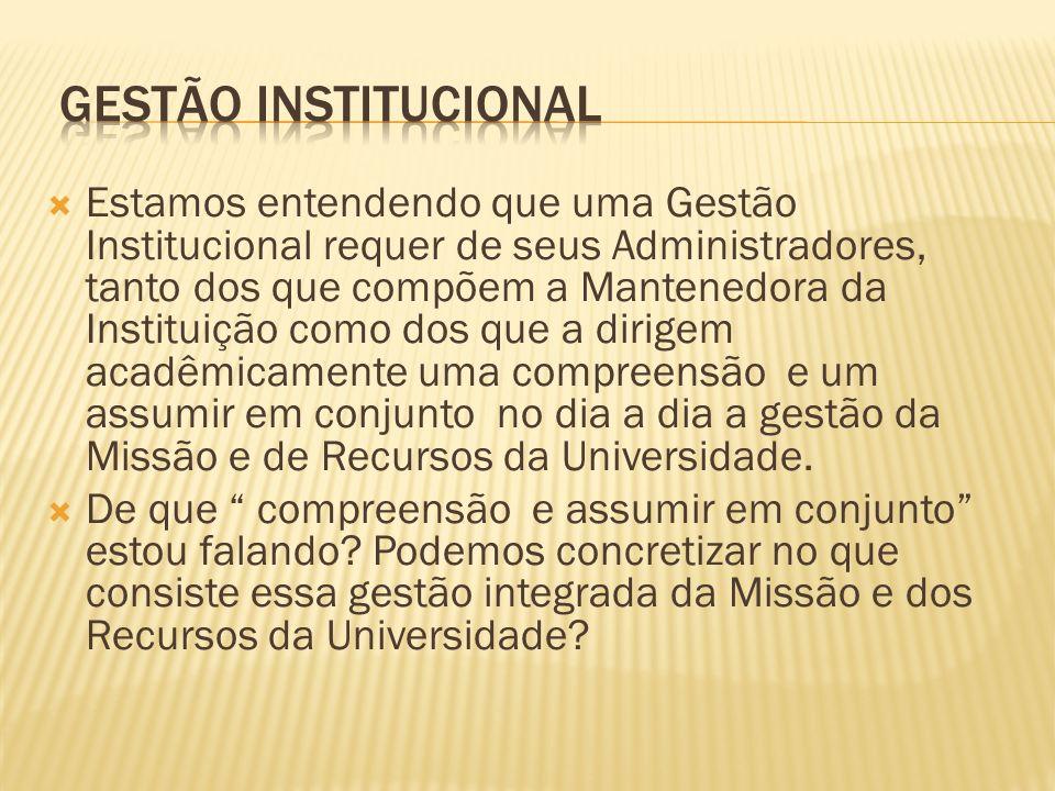 Gestão Institucional