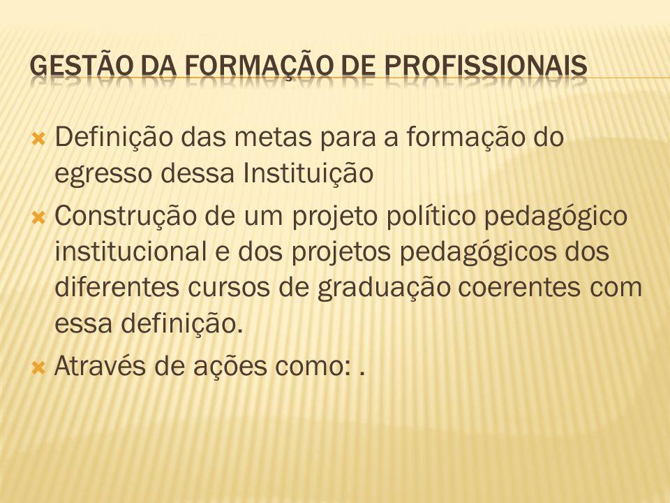 gestão da formação de profissionais