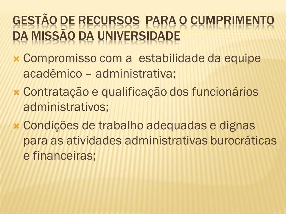 Gestão de recursos para o cumprimento da Missão da Universidade