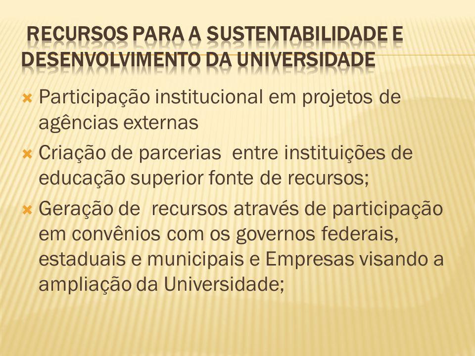 recursos para a sustentabilidade e desenvolvimento da Universidade