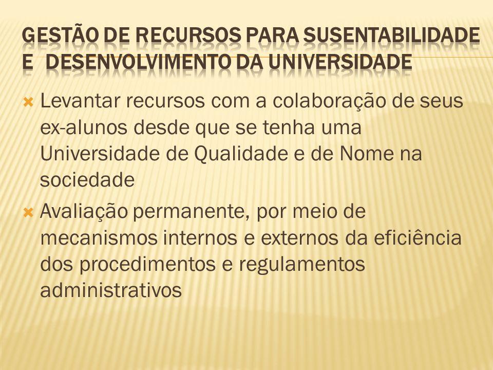 gestão de recursos para susentabilidade e desenvolvimento da Universidade