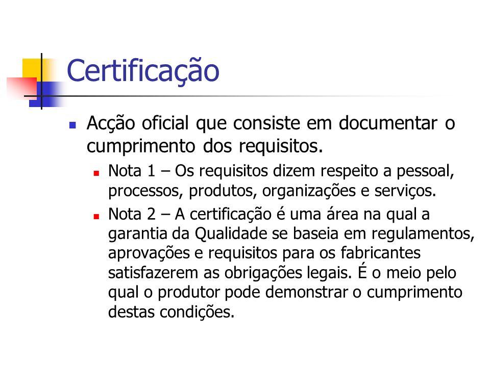 Certificação Acção oficial que consiste em documentar o cumprimento dos requisitos.