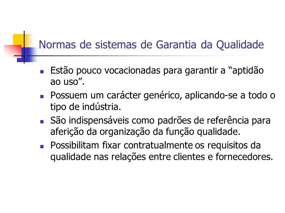 Normas de sistemas de Garantia da Qualidade