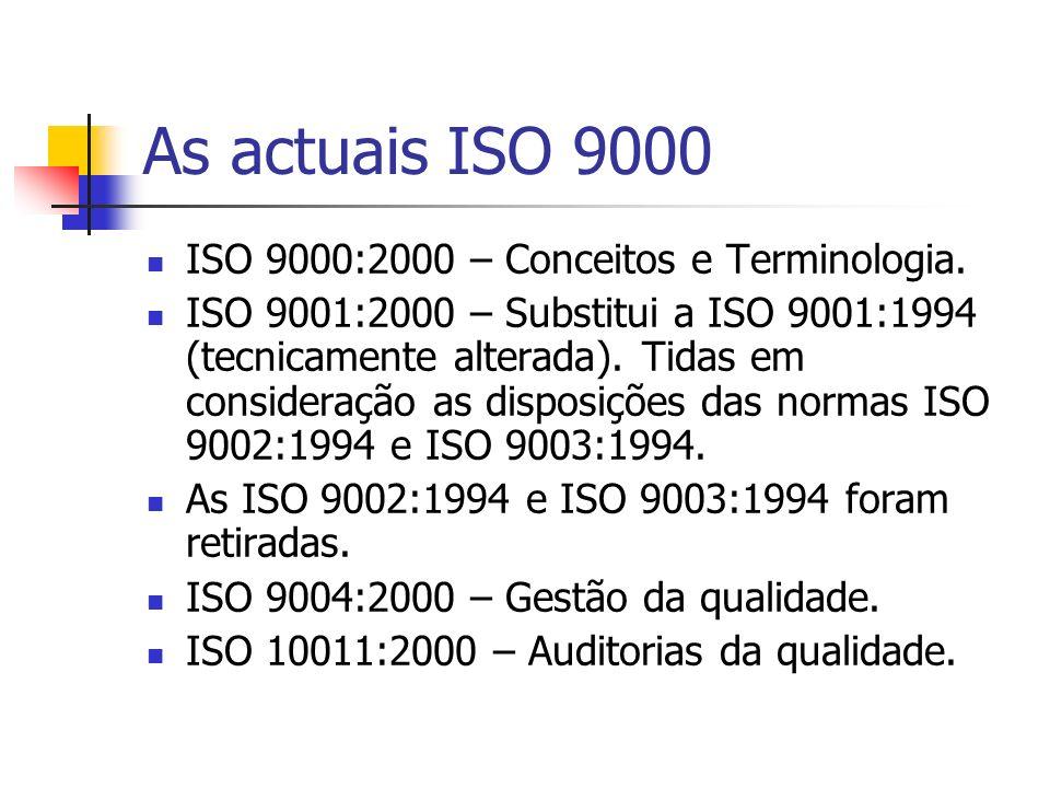 As actuais ISO 9000 ISO 9000:2000 – Conceitos e Terminologia.