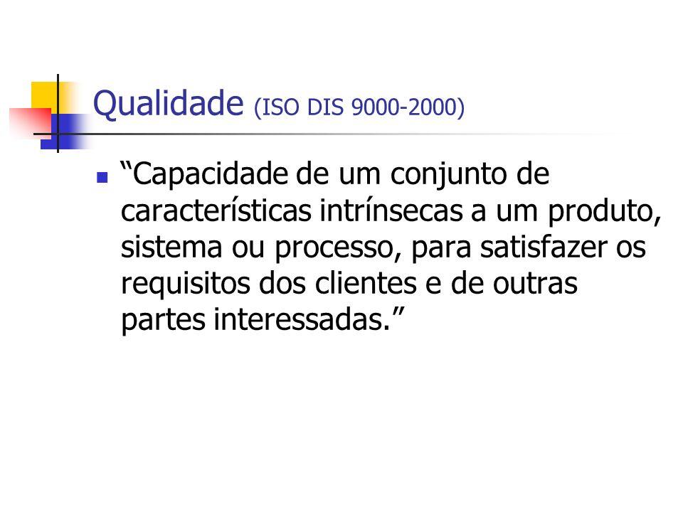 Qualidade (ISO DIS 9000-2000)