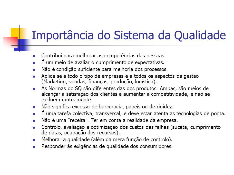 Importância do Sistema da Qualidade