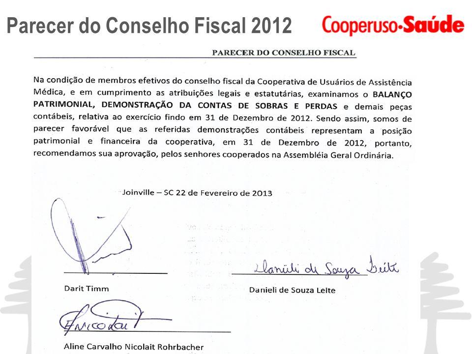 Parecer do Conselho Fiscal 2012