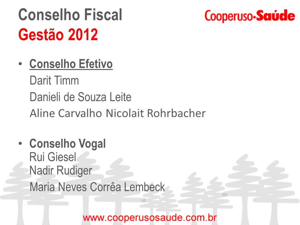 Conselho Fiscal Gestão 2012
