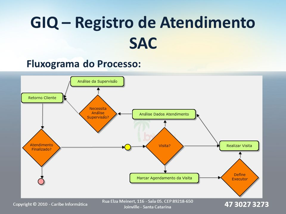 GIQ – Registro de Atendimento SAC