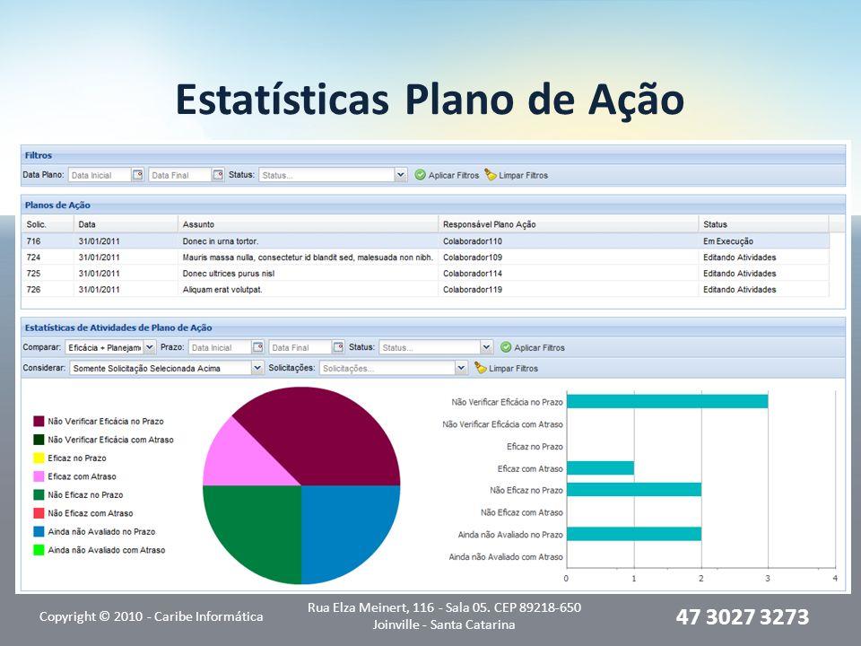 Estatísticas Plano de Ação