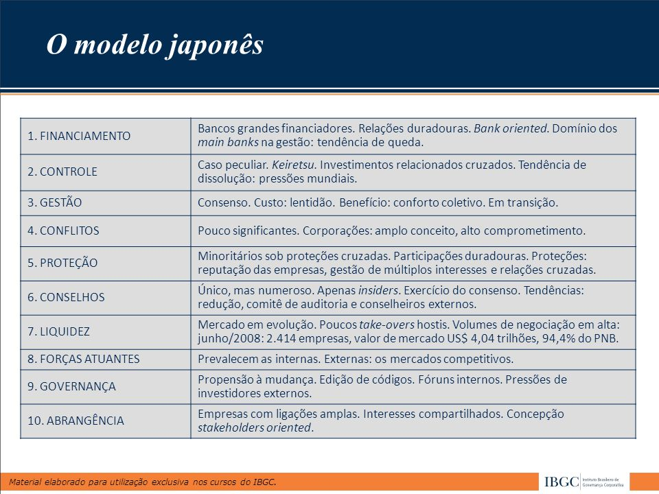 O modelo japonês 1. FINANCIAMENTO