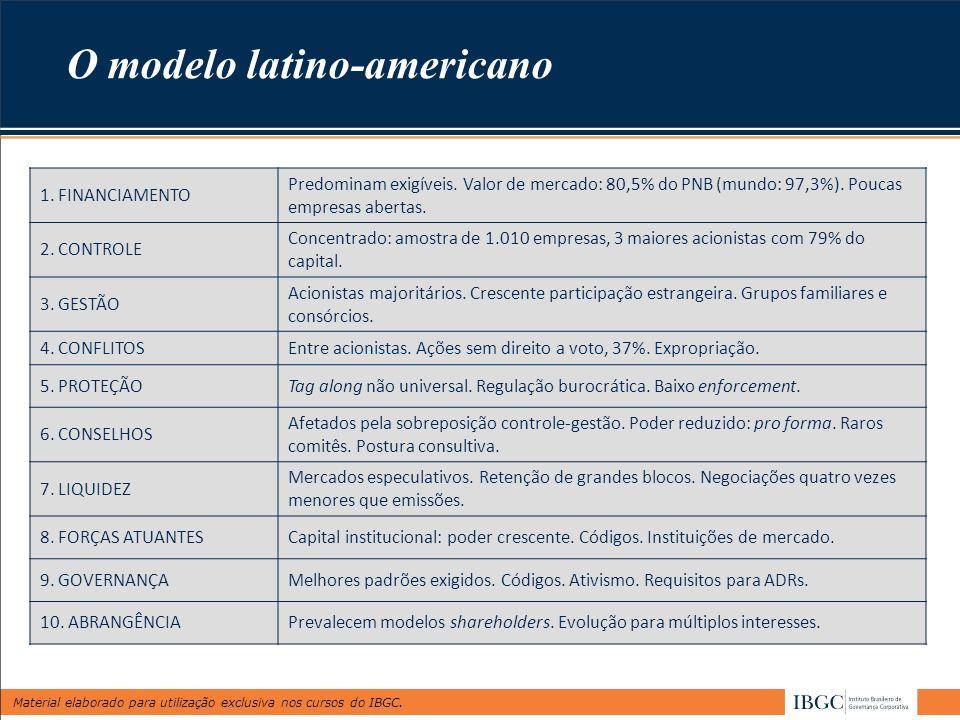 O modelo latino-americano