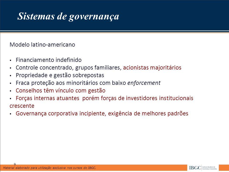 Sistemas de governança