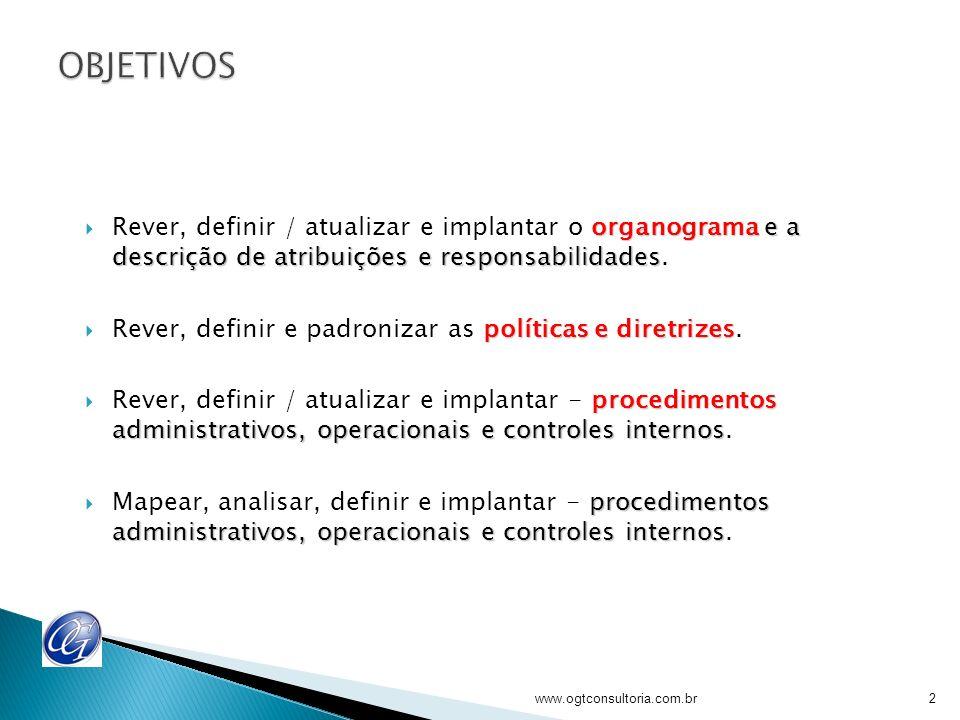 OBJETIVOS Rever, definir / atualizar e implantar o organograma e a descrição de atribuições e responsabilidades.