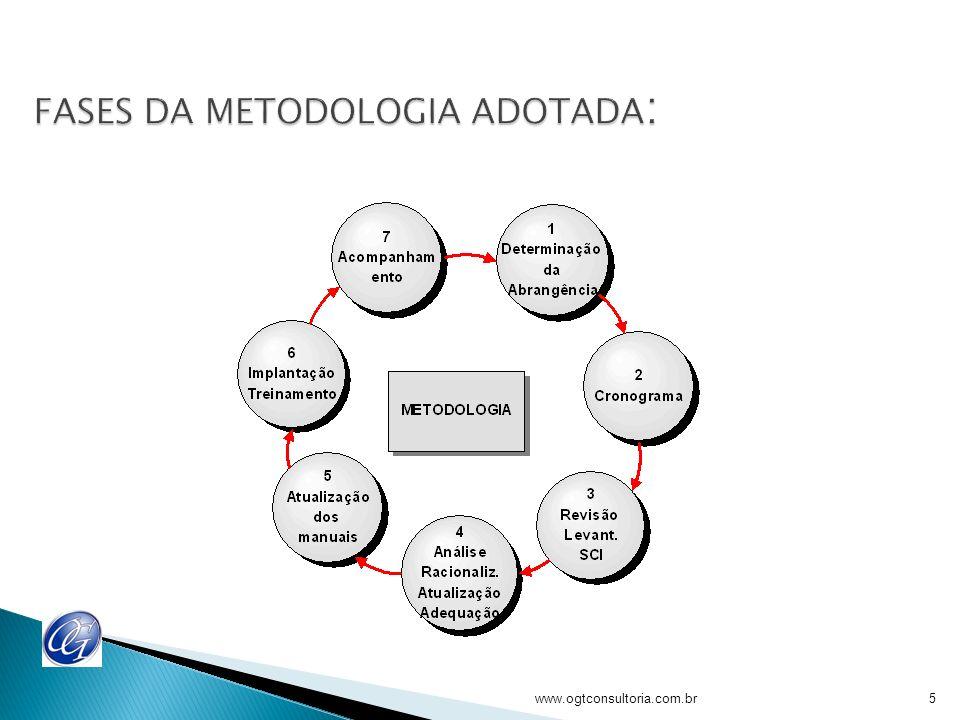 FASES DA METODOLOGIA ADOTADA: