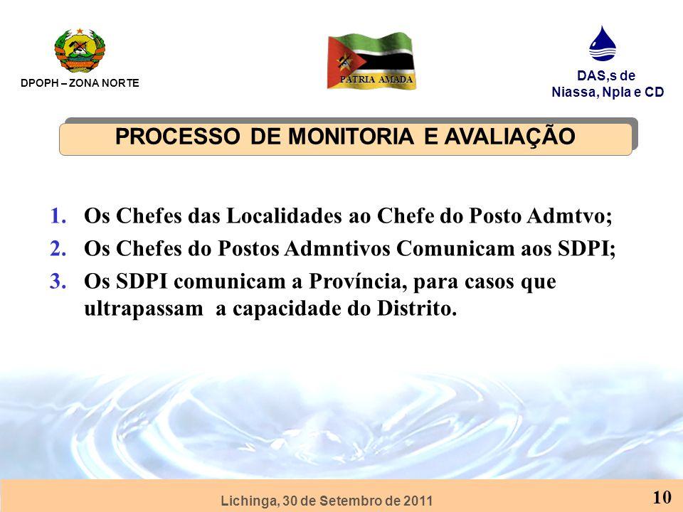 PROCESSO DE MONITORIA E AVALIAÇÃO