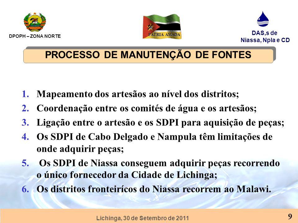 PROCESSO DE MANUTENÇÃO DE FONTES