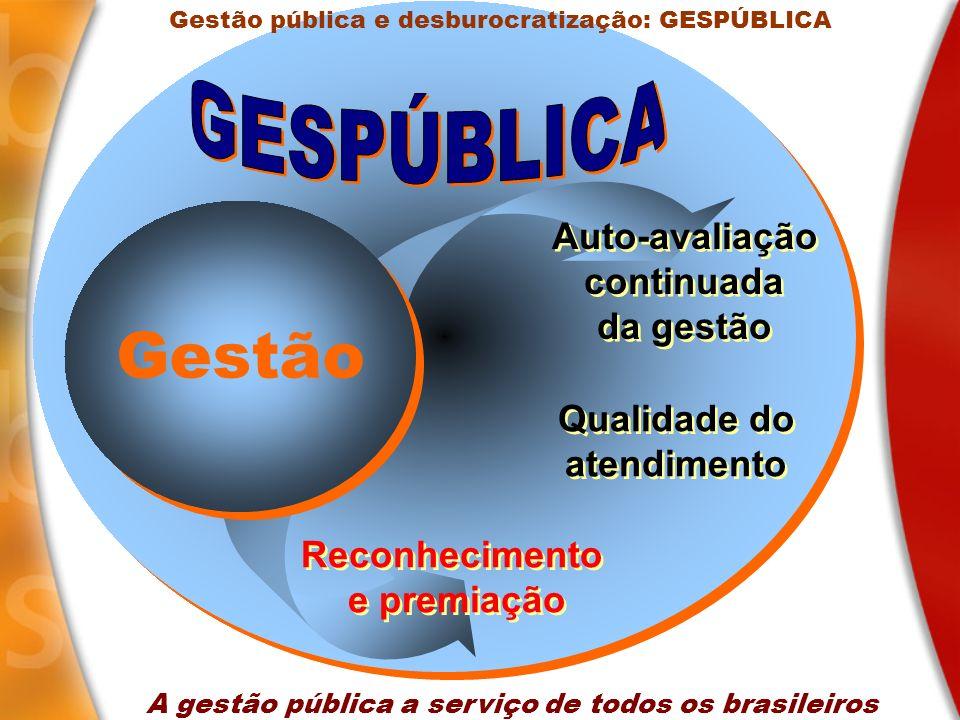 Gestão GESPÚBLICA Auto-avaliação continuada da gestão Qualidade do