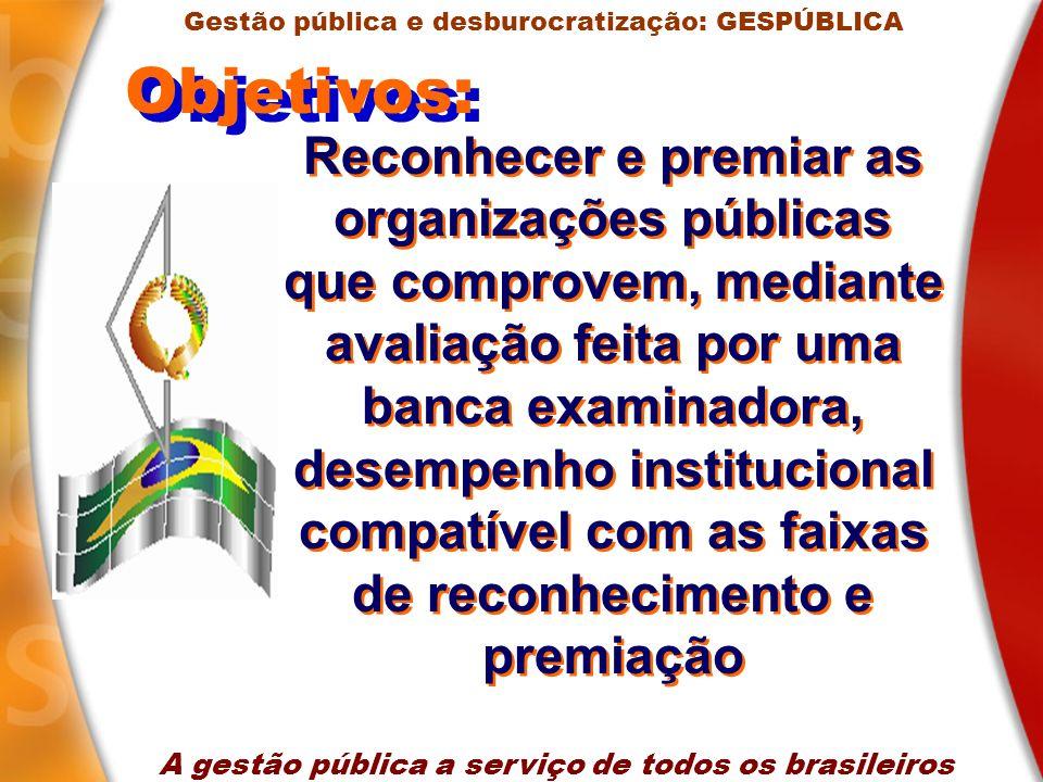 Objetivos: Reconhecer e premiar as organizações públicas