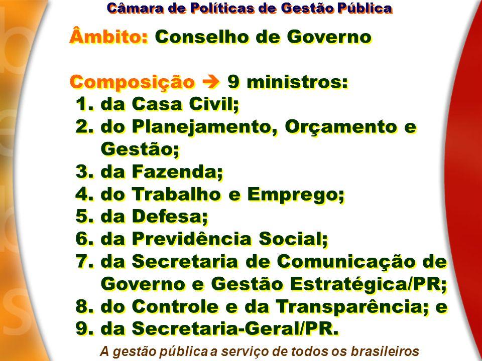 Âmbito: Conselho de Governo Composição  9 ministros: