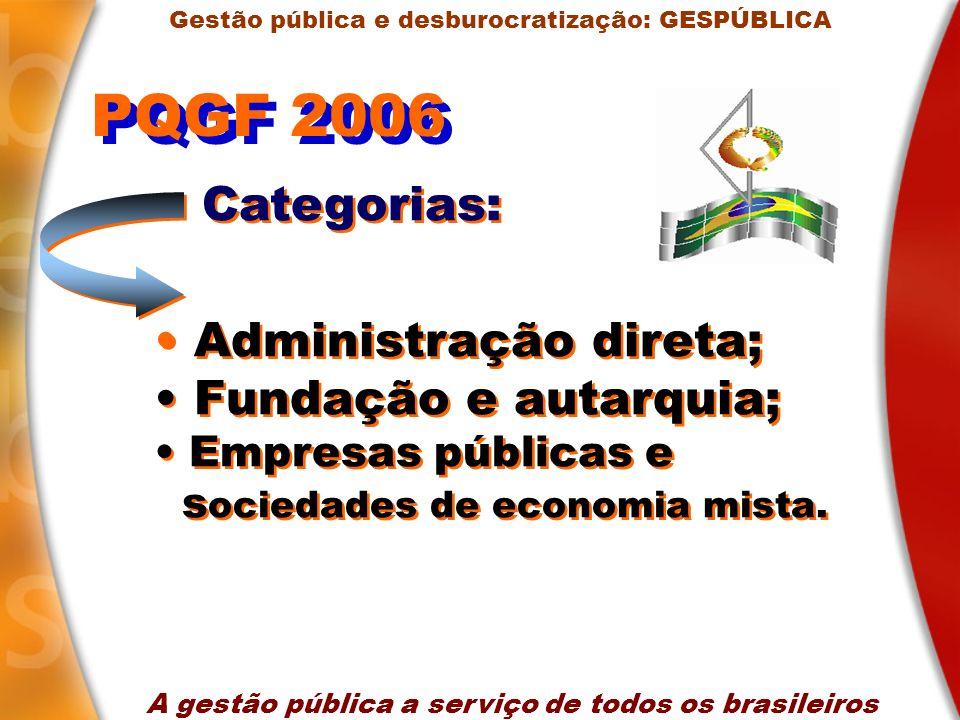PQGF 2006 Categorias: Administração direta; Fundação e autarquia;