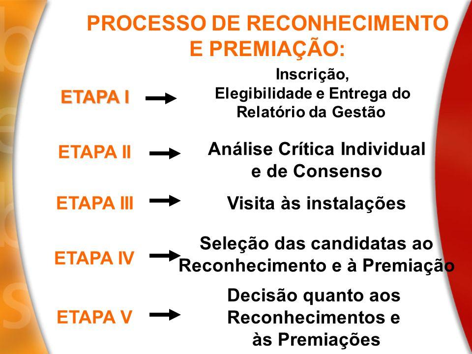 PROCESSO DE RECONHECIMENTO E PREMIAÇÃO: