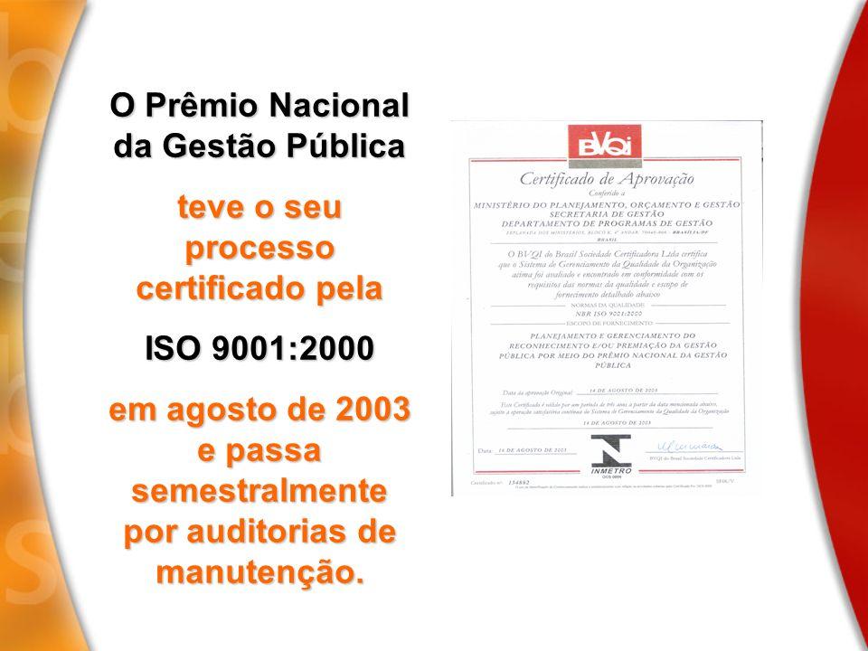 O Prêmio Nacional da Gestão Pública