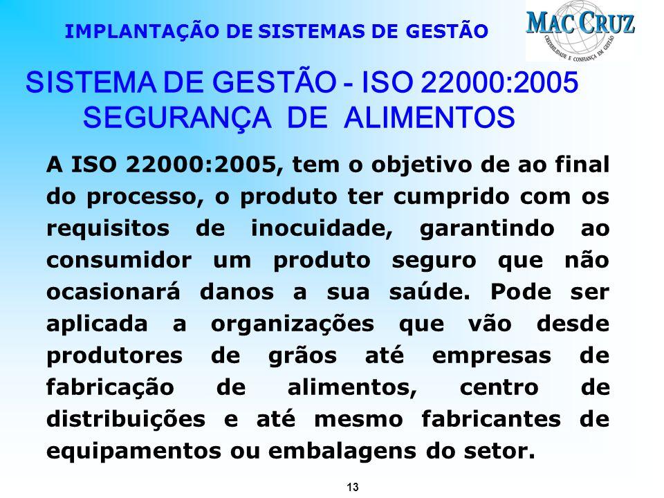 SISTEMA DE GESTÃO - ISO 22000:2005 SEGURANÇA DE ALIMENTOS