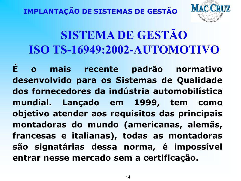 SISTEMA DE GESTÃO ISO TS-16949:2002-AUTOMOTIVO