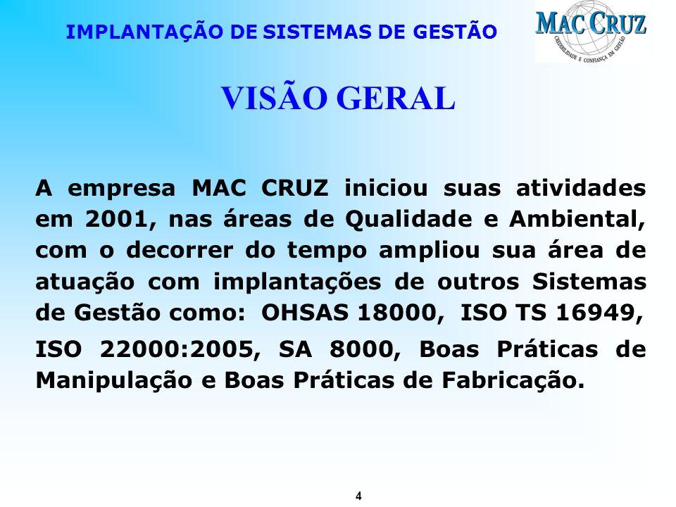 VISÃO GERAL