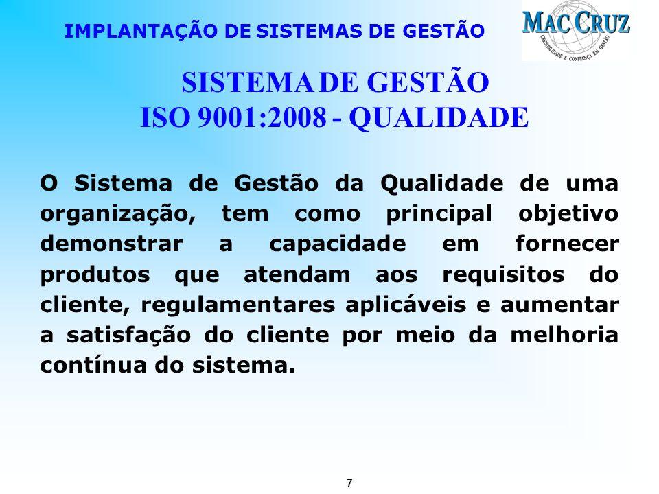 SISTEMA DE GESTÃO ISO 9001:2008 - QUALIDADE