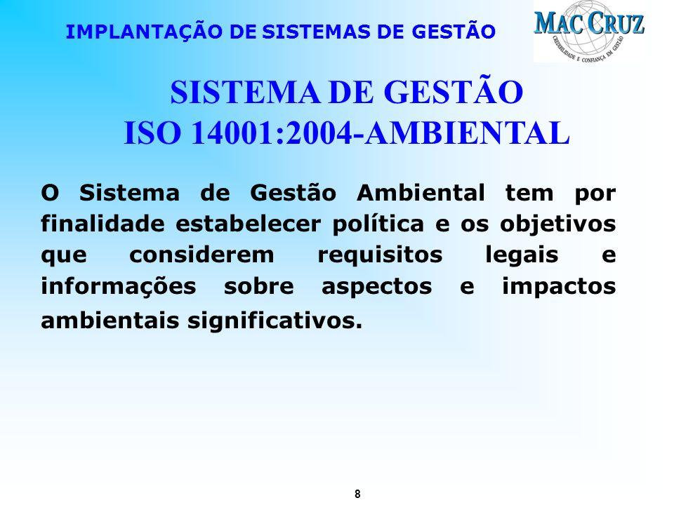 SISTEMA DE GESTÃO ISO 14001:2004-AMBIENTAL