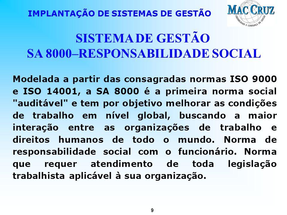 SISTEMA DE GESTÃO SA 8000–RESPONSABILIDADE SOCIAL